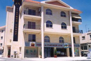 yiatros shops